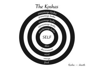 koshas2